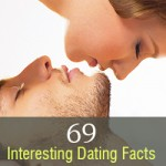 69 Interesting Dating Facts