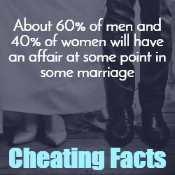 Cheating Facts - Marriage Cheating